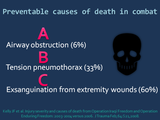 Causes of death in combat.png