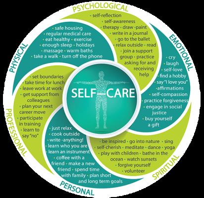 Picture 2 Self-care Wheel